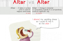 Altar or Alter
