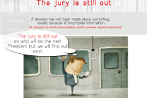 The-Jury-is-still-out